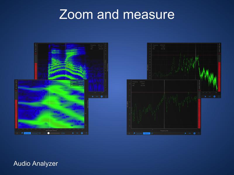 Audio Analyzer